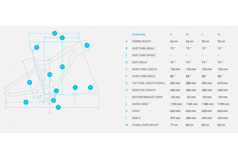 Электровелосипед Haibike SDURO FullNine 5.0 Geometry